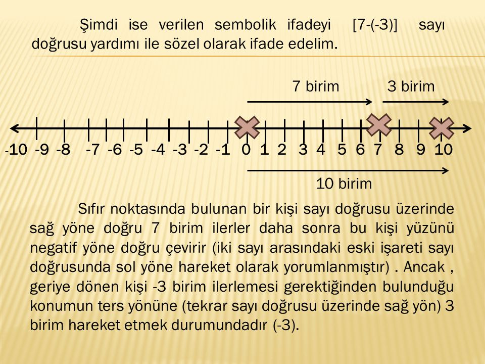 Şimdi ise verilen sembolik ifadeyi [7-(-3)] sayı doğrusu yardımı ile sözel olarak ifade edelim.